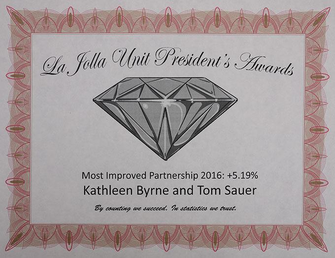 2016 president s awards