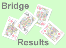 Logo for Bridge Results website
