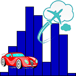 Histogram with a clip art car and clip art airplane takeoff superimposted